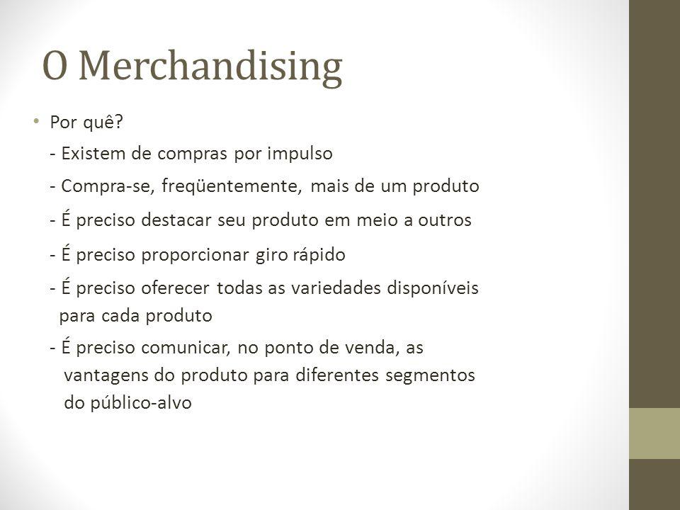 O Merchandising Por quê.