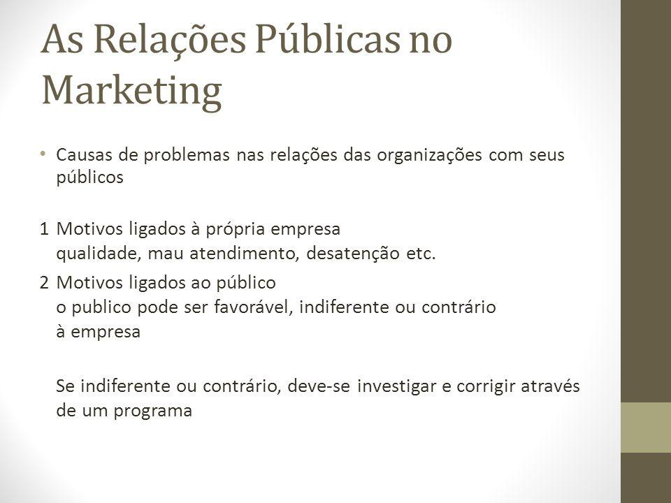 As Relações Públicas no Marketing Causas de problemas nas relações das organizações com seus públicos 1Motivos ligados à própria empresa qualidade, mau atendimento, desatenção etc.