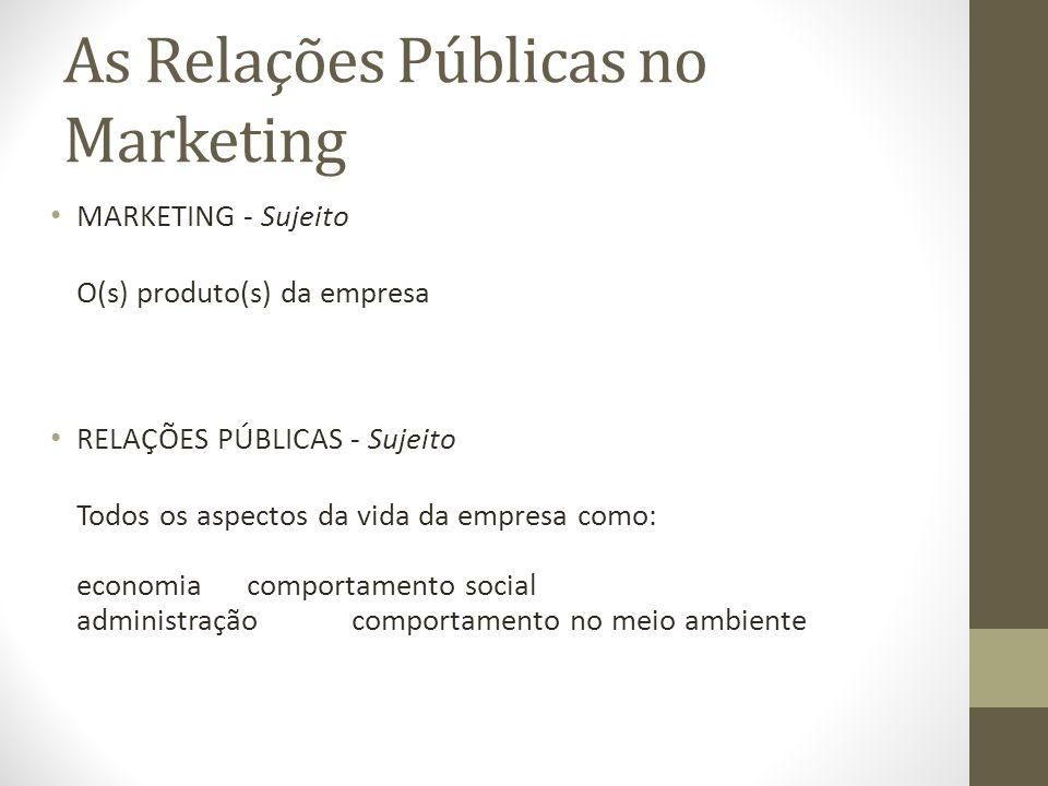 As Relações Públicas no Marketing MARKETING - Sujeito O(s) produto(s) da empresa RELAÇÕES PÚBLICAS - Sujeito Todos os aspectos da vida da empresa como: economiacomportamento social administraçãocomportamento no meio ambiente