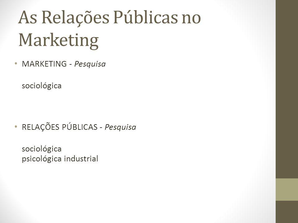 As Relações Públicas no Marketing MARKETING - Pesquisa sociológica RELAÇÕES PÚBLICAS - Pesquisa sociológica psicológica industrial