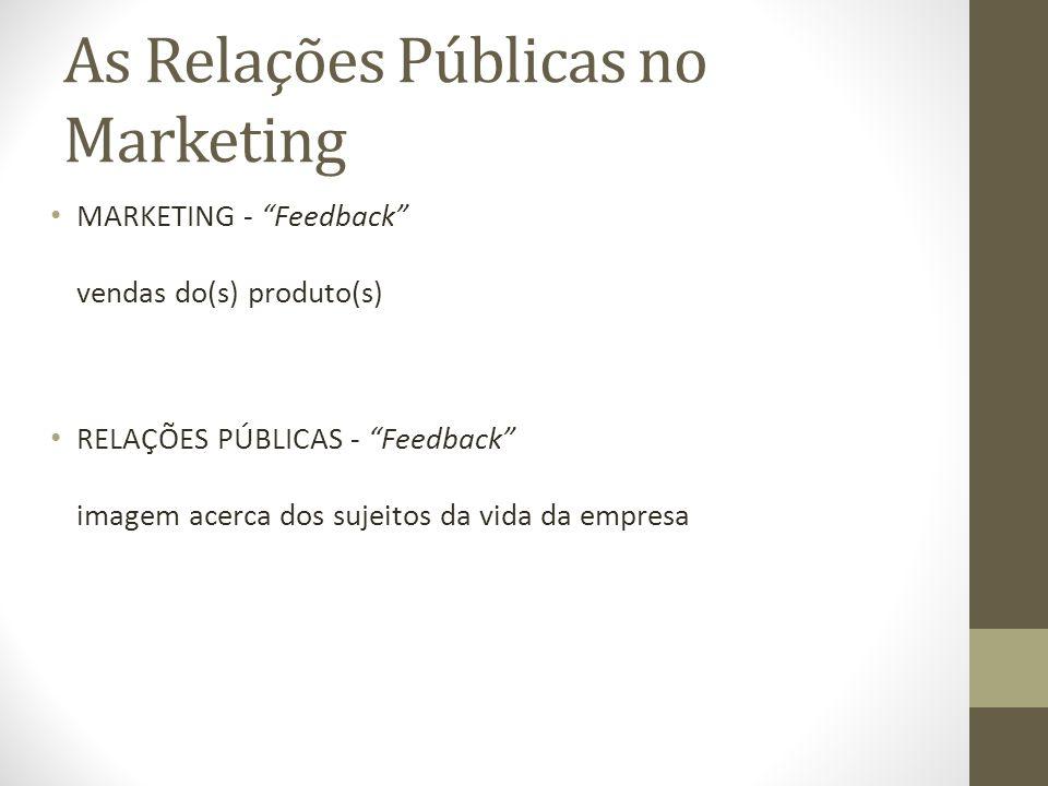 As Relações Públicas no Marketing MARKETING - Feedback vendas do(s) produto(s) RELAÇÕES PÚBLICAS - Feedback imagem acerca dos sujeitos da vida da empresa