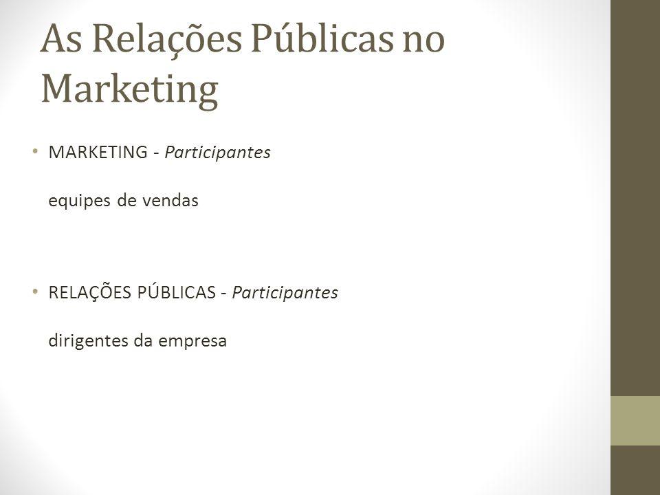 As Relações Públicas no Marketing MARKETING - Participantes equipes de vendas RELAÇÕES PÚBLICAS - Participantes dirigentes da empresa