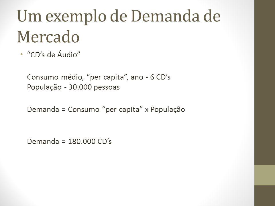 Um exemplo de Demanda de Mercado CDs de Áudio Consumo médio, per capita, ano - 6 CDs População - 30.000 pessoas Demanda = Consumo per capita x População Demanda = 180.000 CDs