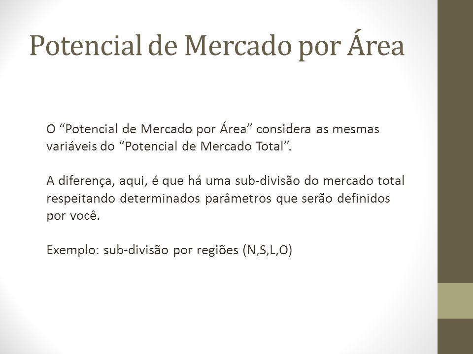 Potencial de Mercado por Área O Potencial de Mercado por Área considera as mesmas variáveis do Potencial de Mercado Total.