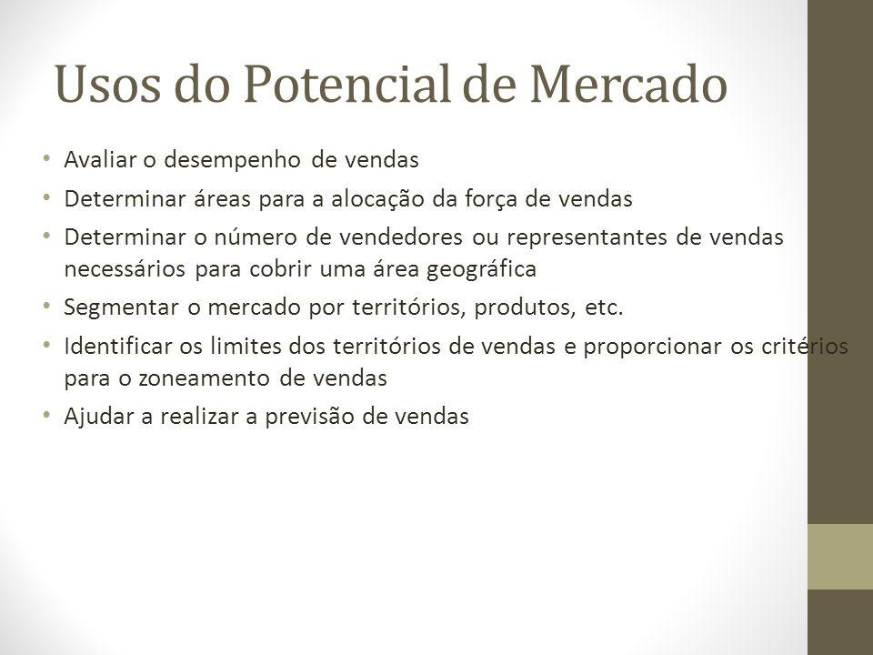 Usos do Potencial de Mercado Avaliar o desempenho de vendas Determinar áreas para a alocação da força de vendas Determinar o número de vendedores ou representantes de vendas necessários para cobrir uma área geográfica Segmentar o mercado por territórios, produtos, etc.