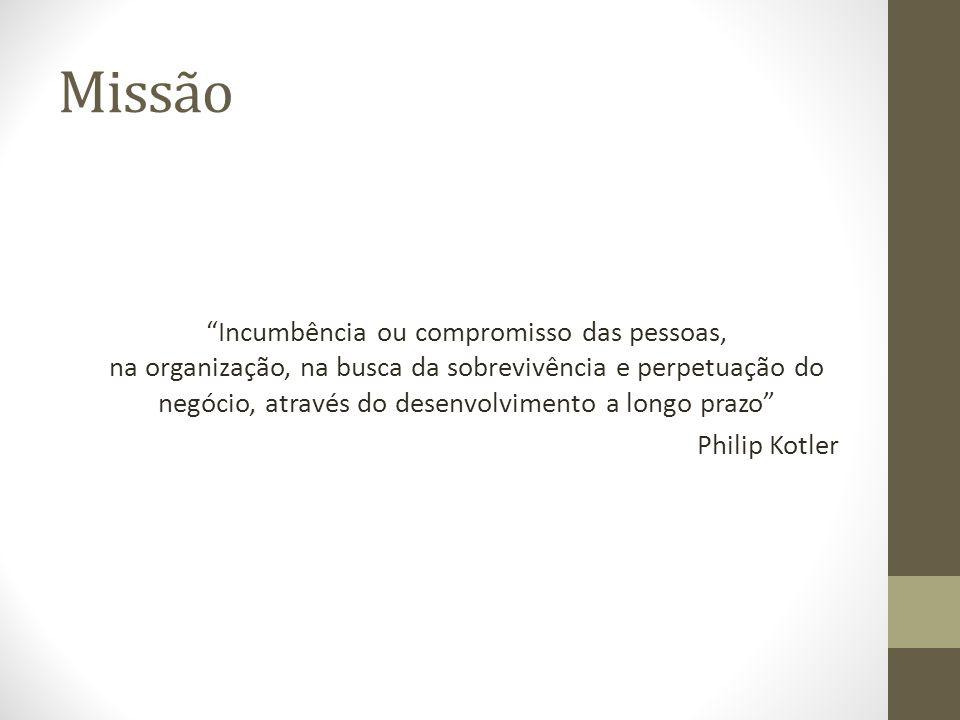 Missão Incumbência ou compromisso das pessoas, na organização, na busca da sobrevivência e perpetuação do negócio, através do desenvolvimento a longo prazo Philip Kotler