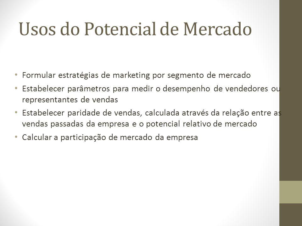 Usos do Potencial de Mercado Formular estratégias de marketing por segmento de mercado Estabelecer parâmetros para medir o desempenho de vendedores ou representantes de vendas Estabelecer paridade de vendas, calculada através da relação entre as vendas passadas da empresa e o potencial relativo de mercado Calcular a participação de mercado da empresa