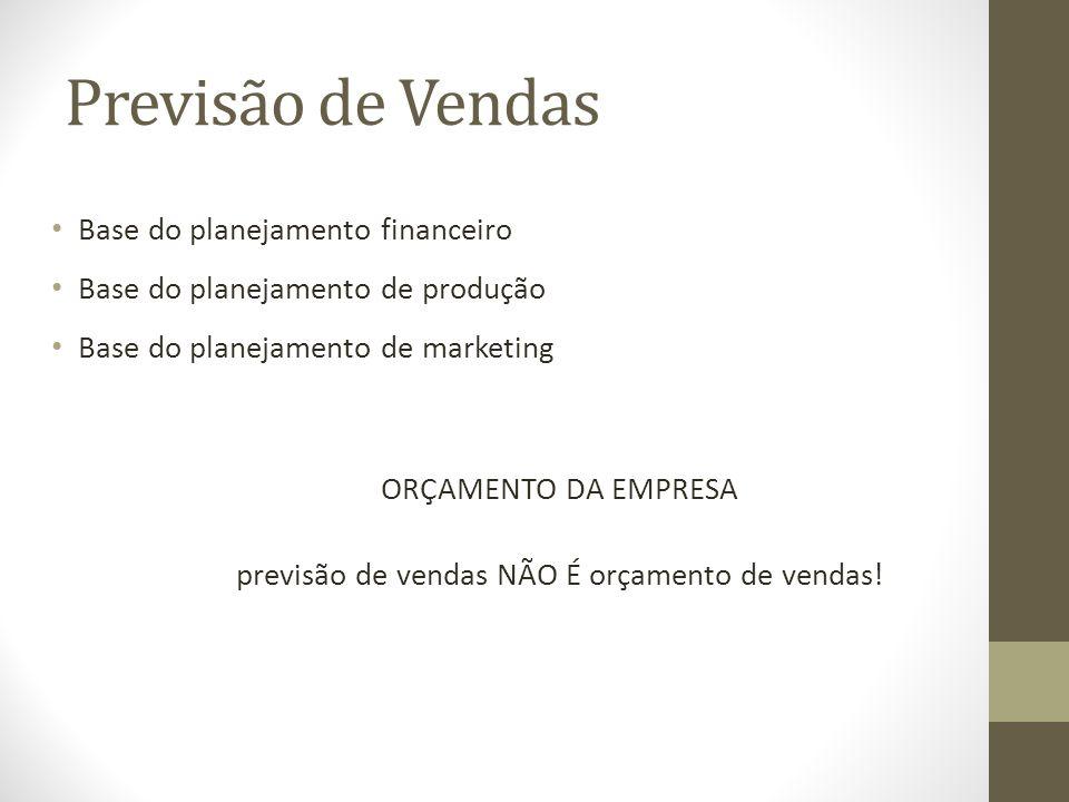 Previsão de Vendas Base do planejamento financeiro Base do planejamento de produção Base do planejamento de marketing ORÇAMENTO DA EMPRESA previsão de vendas NÃO É orçamento de vendas!