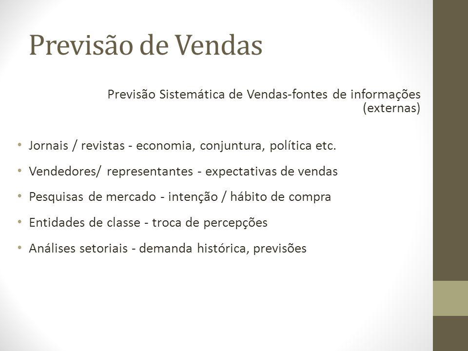 Previsão de Vendas Previsão Sistemática de Vendas-fontes de informações (externas) Jornais / revistas - economia, conjuntura, política etc.