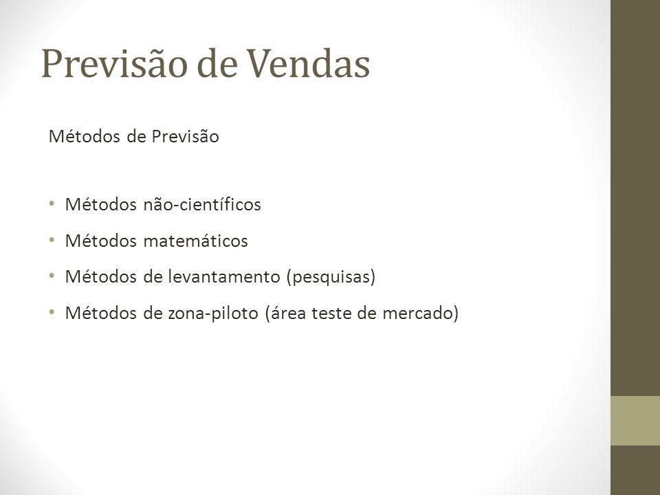 Previsão de Vendas Métodos de Previsão Métodos não-científicos Métodos matemáticos Métodos de levantamento (pesquisas) Métodos de zona-piloto (área teste de mercado)