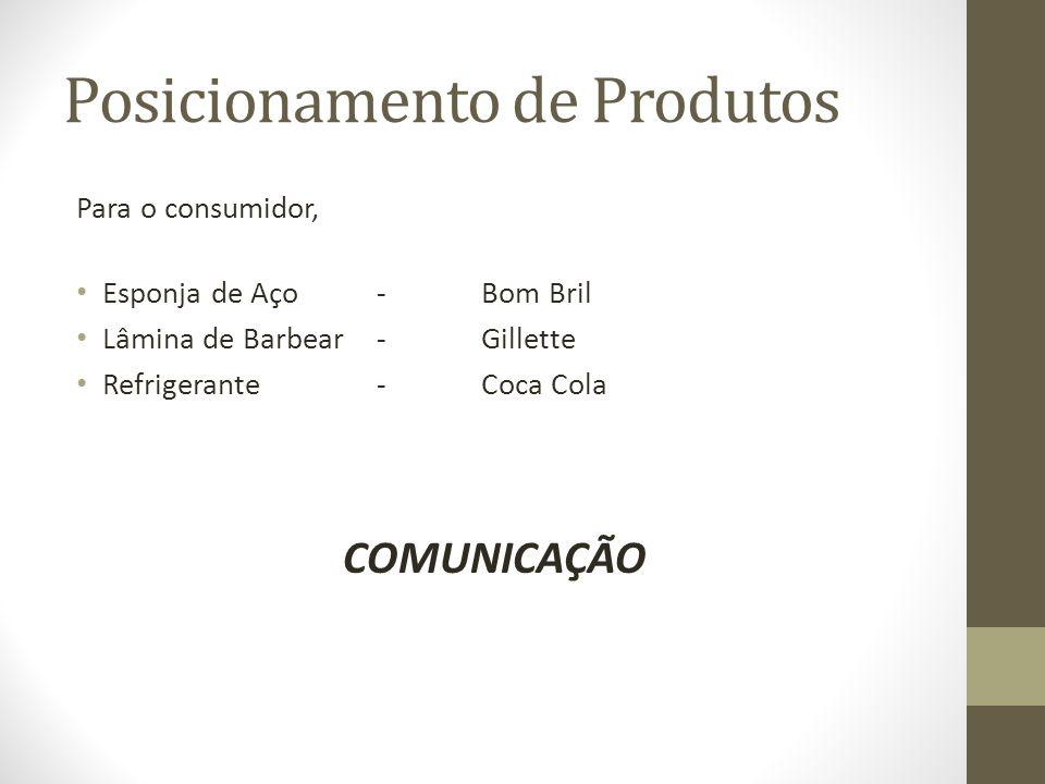 Posicionamento de Produtos Para o consumidor, Esponja de Aço-Bom Bril Lâmina de Barbear-Gillette Refrigerante-Coca Cola COMUNICAÇÃO