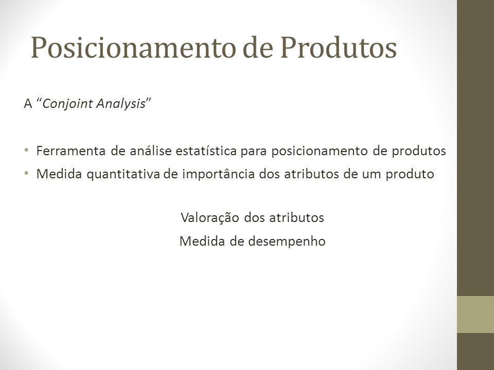 Posicionamento de Produtos A Conjoint Analysis Ferramenta de análise estatística para posicionamento de produtos Medida quantitativa de importância dos atributos de um produto Valoração dos atributos Medida de desempenho