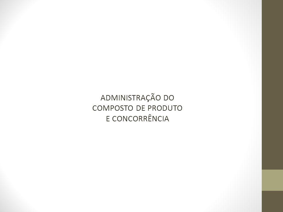 ADMINISTRAÇÃO DO COMPOSTO DE PRODUTO E CONCORRÊNCIA