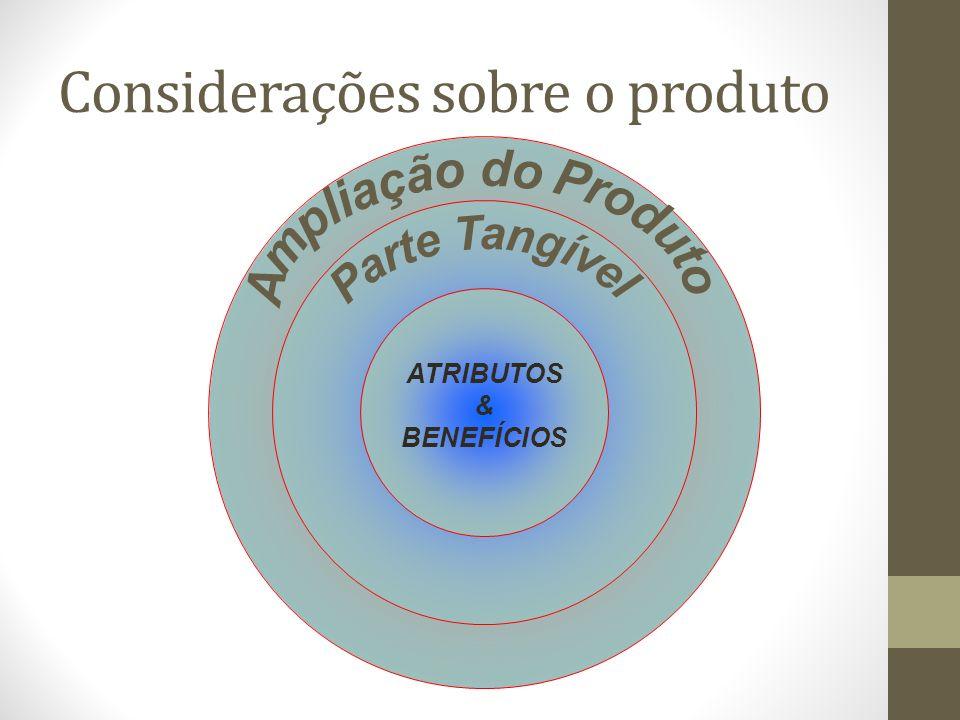 Considerações sobre o produto ATRIBUTOS & BENEFÍCIOS