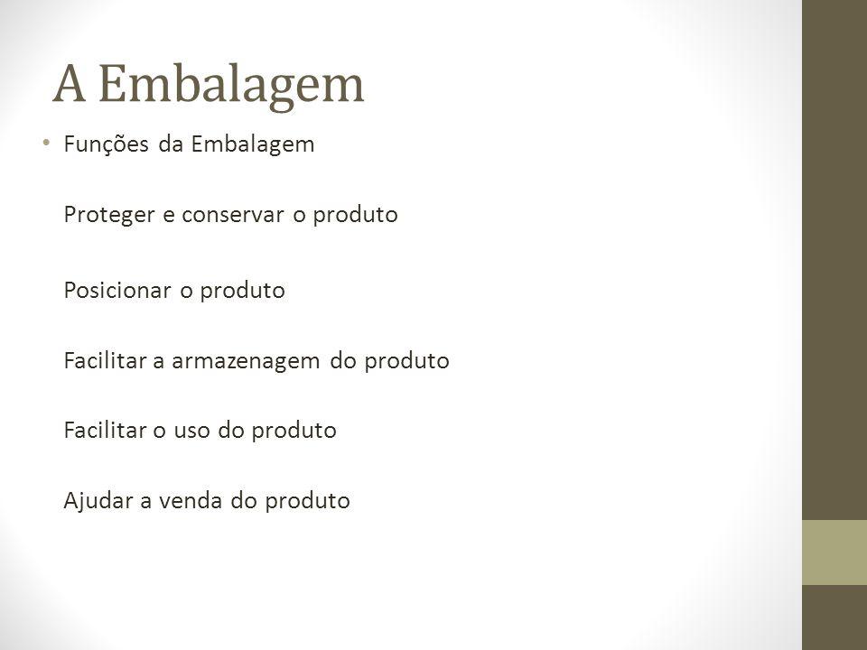 A Embalagem Funções da Embalagem Proteger e conservar o produto Posicionar o produto Facilitar a armazenagem do produto Facilitar o uso do produto Ajudar a venda do produto