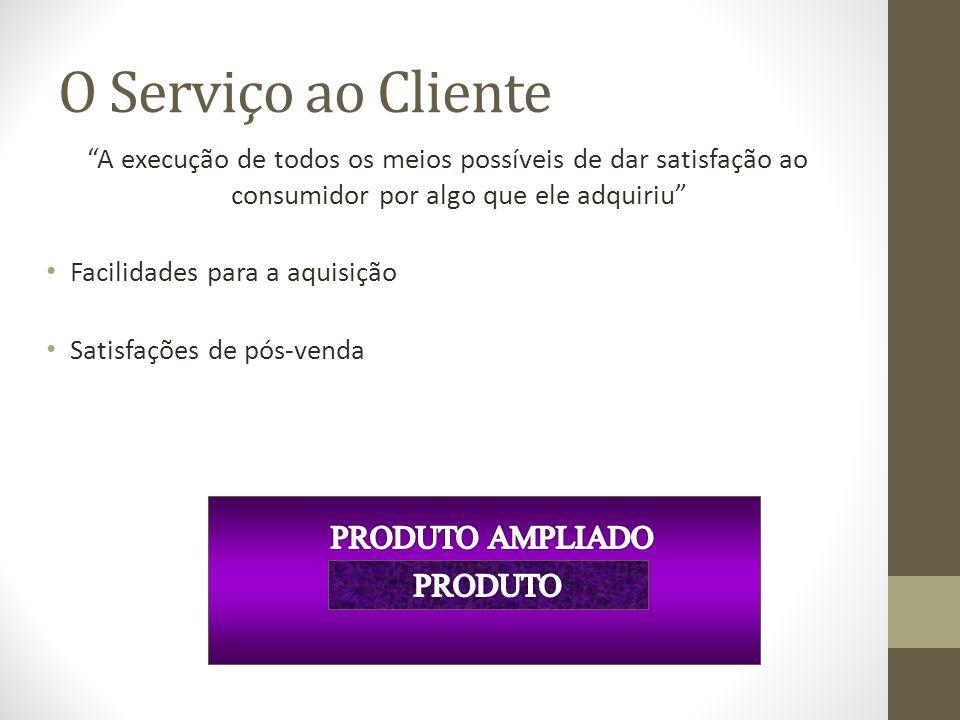 O Serviço ao Cliente A execução de todos os meios possíveis de dar satisfação ao consumidor por algo que ele adquiriu Facilidades para a aquisição Satisfações de pós-venda
