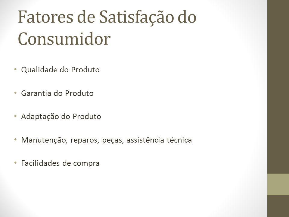 Fatores de Satisfação do Consumidor Qualidade do Produto Garantia do Produto Adaptação do Produto Manutenção, reparos, peças, assistência técnica Facilidades de compra
