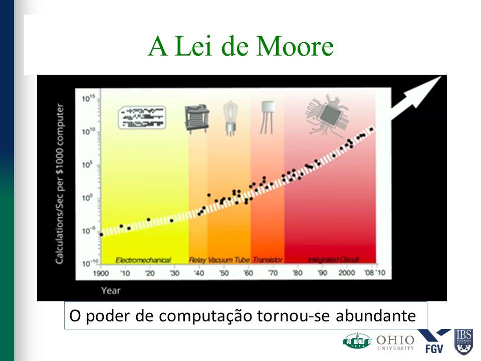 O poder de computação tornou-se abundante A Lei de Moore