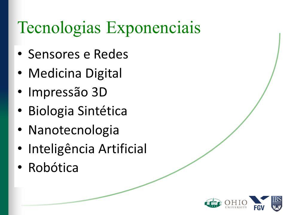 Sensores e Redes Medicina Digital Impressão 3D Biologia Sintética Nanotecnologia Inteligência Artificial Robótica