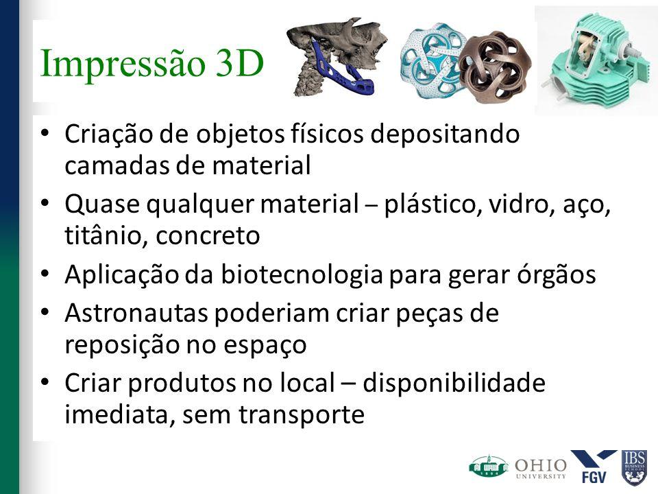 Criação de objetos físicos depositando camadas de material Quase qualquer material – plástico, vidro, aço, titânio, concreto Aplicação da biotecnologi