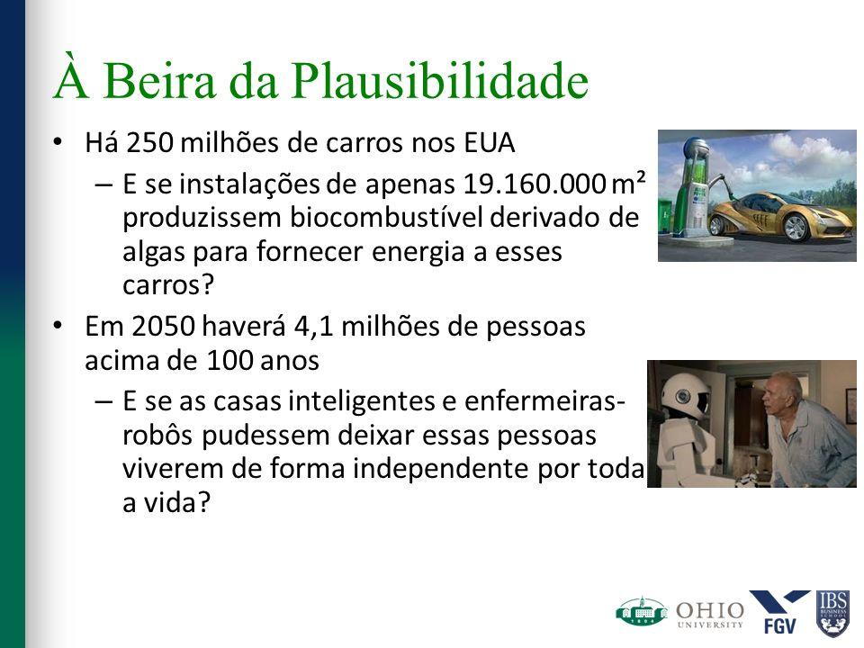 À Beira da Plausibilidade Há 250 milhões de carros nos EUA – E se instalações de apenas 19.160.000 m² produzissem biocombustível derivado de algas par