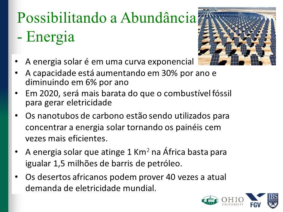 Possibilitando a Abundância - Energia A energia solar é em uma curva exponencial A capacidade está aumentando em 30% por ano e diminuindo em 6% por an