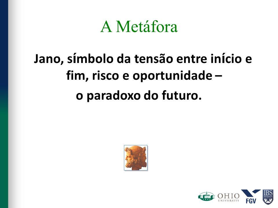 A Metáfora Jano, s í mbolo da tensão entre in í cio e fim, risco e oportunidade – o paradoxo do futuro.