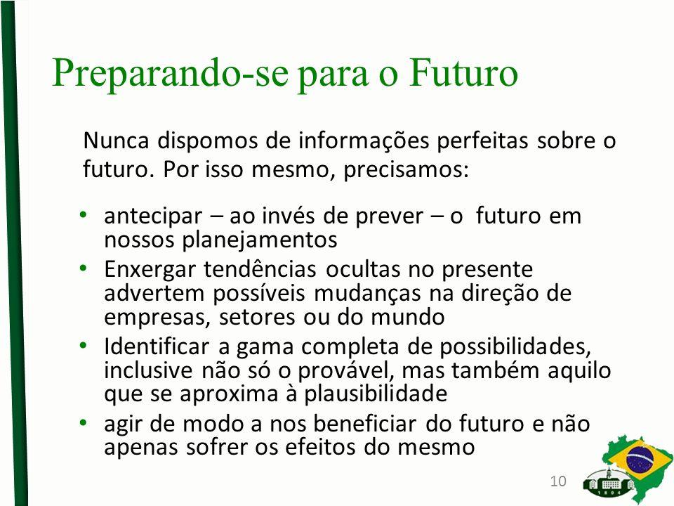 Preparando-se para o Futuro Nunca dispomos de informações perfeitas sobre o futuro. Por isso mesmo, precisamos: antecipar – ao invés de prever – o fut