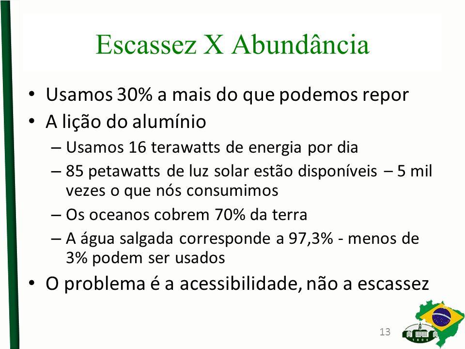 Escassez X Abundância Usamos 30% a mais do que podemos repor A lição do alumínio – Usamos 16 terawatts de energia por dia – 85 petawatts de luz solar estão disponíveis – 5 mil vezes o que nós consumimos – Os oceanos cobrem 70% da terra – A água salgada corresponde a 97,3% - menos de 3% podem ser usados O problema é a acessibilidade, não a escassez 13