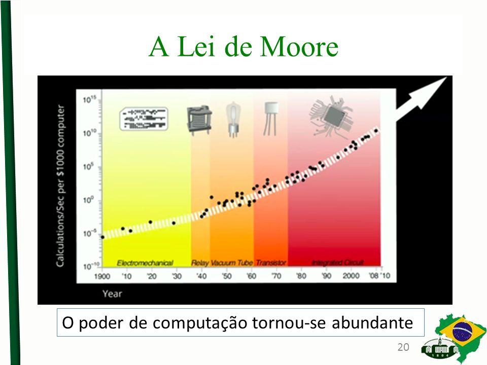 A Lei de Moore O poder de computação tornou-se abundante 20