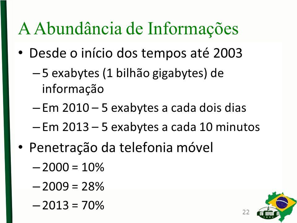 A Abundância de Informações Desde o início dos tempos até 2003 – 5 exabytes (1 bilhão gigabytes) de informação – Em 2010 – 5 exabytes a cada dois dias – Em 2013 – 5 exabytes a cada 10 minutos Penetração da telefonia móvel – 2000 = 10% – 2009 = 28% – 2013 = 70% 22