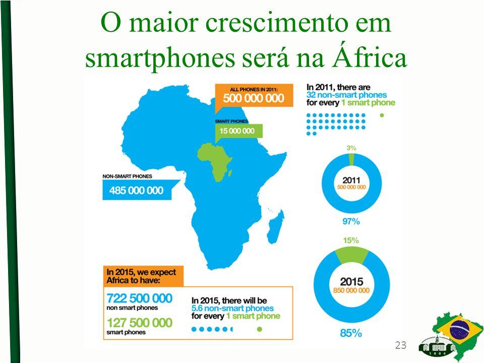 O maior crescimento em smartphones será na África 23