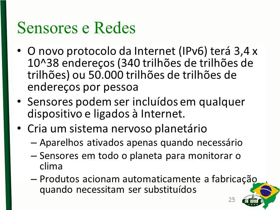 Sensores e Redes O novo protocolo da Internet (IPv6) terá 3,4 x 10^38 endereços (340 trilhões de trilhões de trilhões) ou 50.000 trilhões de trilhões de endereços por pessoa Sensores podem ser incluídos em qualquer dispositivo e ligados à Internet.