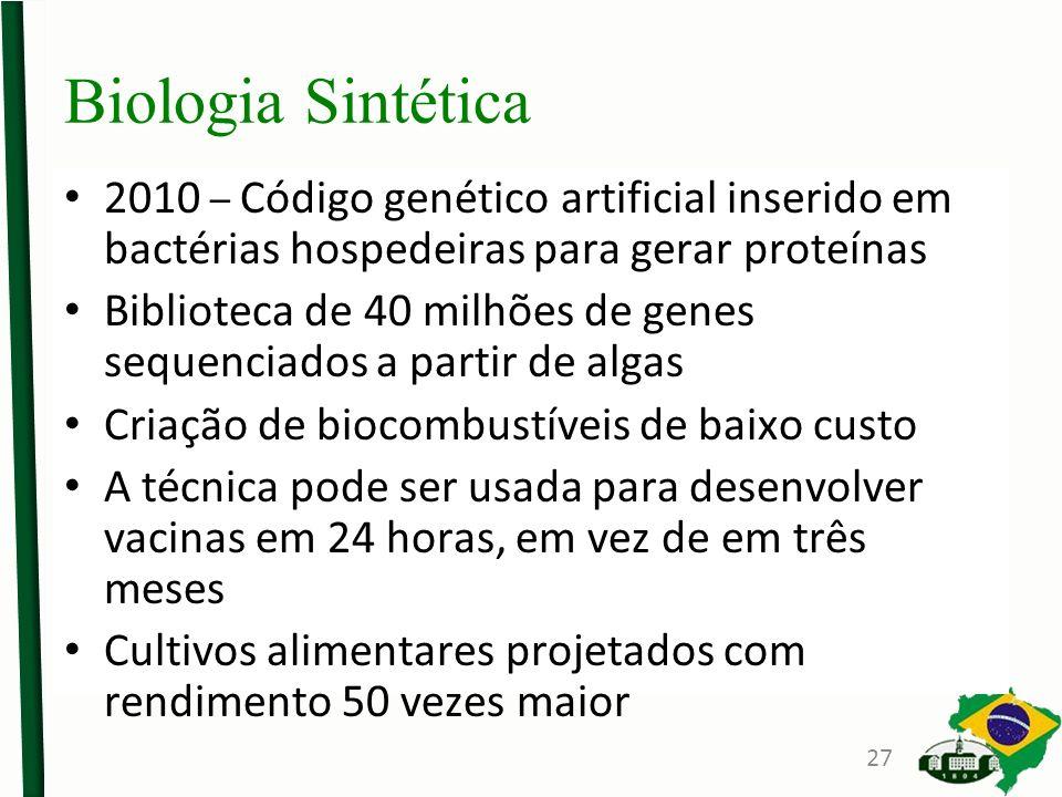 Biologia Sintética 2010 – Código genético artificial inserido em bactérias hospedeiras para gerar proteínas Biblioteca de 40 milhões de genes sequenci