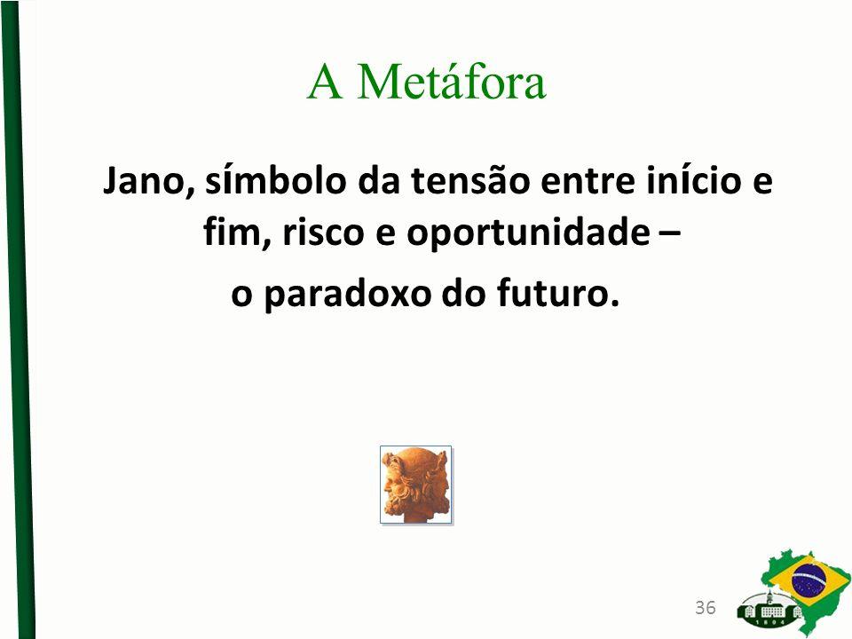 A Metáfora Jano, s í mbolo da tensão entre in í cio e fim, risco e oportunidade – o paradoxo do futuro. 36