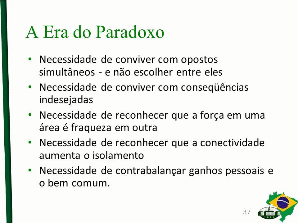 A Era do Paradoxo Necessidade de conviver com opostos simultâneos - e não escolher entre eles Necessidade de conviver com conseqüências indesejadas Ne