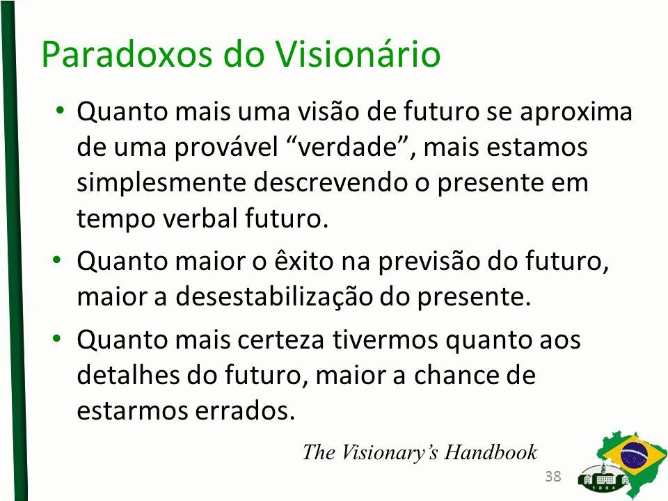 Paradoxos do Visionário Quanto mais uma visão de futuro se aproxima de uma provável verdade, mais estamos simplesmente descrevendo o presente em tempo verbal futuro.