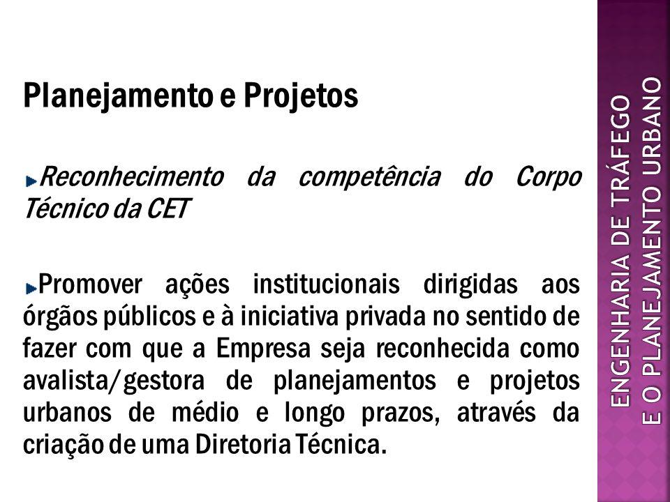 Planejamento e Projetos Reconhecimento da competência do Corpo Técnico da CET Promover ações institucionais dirigidas aos órgãos públicos e à iniciati