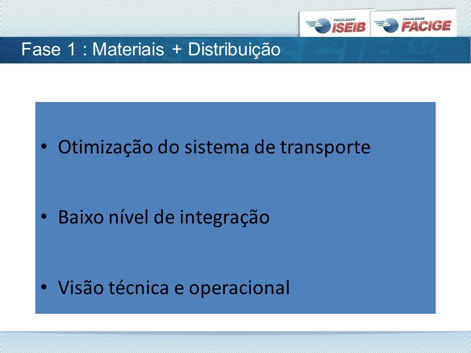 Fase 1 : Materiais + Distribuição Otimização do sistema de transporte Baixo nível de integração Visão técnica e operacional