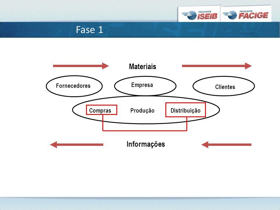 Fase 1 Fornecedores Empresa Clientes Materiais Informações ComprasProduçãoDistribuição