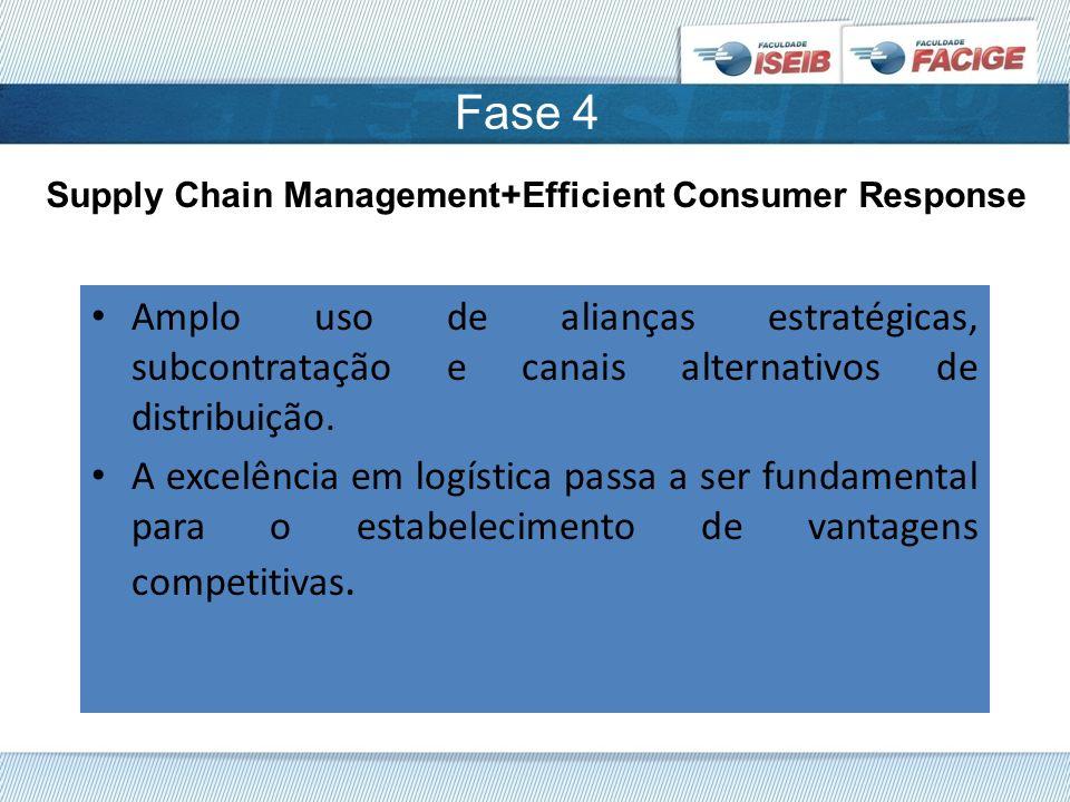 Fase 4 Amplo uso de alianças estratégicas, subcontratação e canais alternativos de distribuição. A excelência em logística passa a ser fundamental par