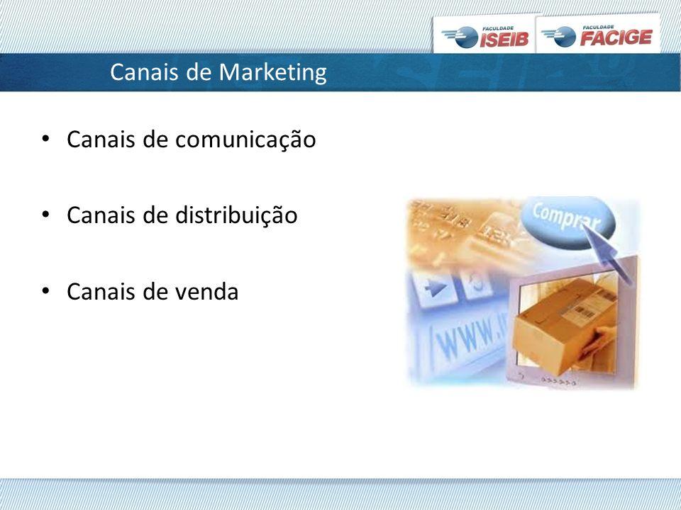 Canais de Marketing Canais de comunicação Canais de distribuição Canais de venda