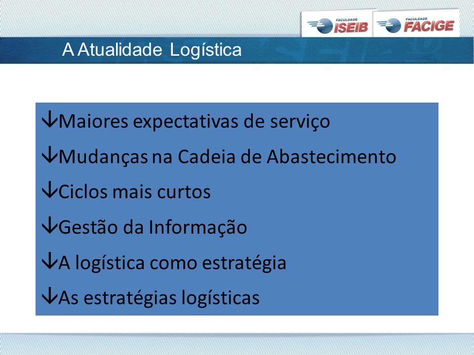 A Atualidade Logística âMaiores expectativas de serviço âMudanças na Cadeia de Abastecimento âCiclos mais curtos âGestão da Informação âA logística co