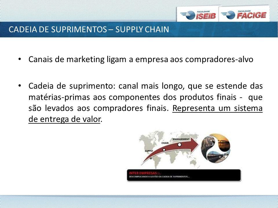 CADEIA DE SUPRIMENTOS – SUPPLY CHAIN Canais de marketing ligam a empresa aos compradores-alvo Cadeia de suprimento: canal mais longo, que se estende d