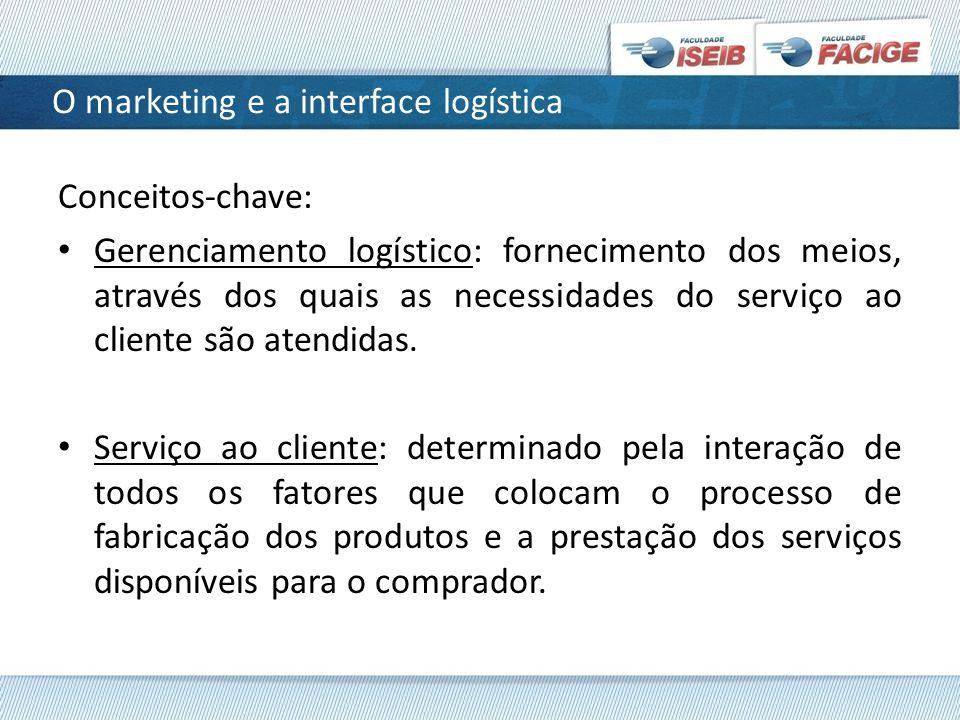 O marketing e a interface logística Conceitos-chave: Gerenciamento logístico: fornecimento dos meios, através dos quais as necessidades do serviço ao