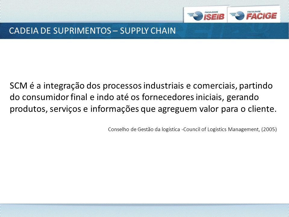 CADEIA DE SUPRIMENTOS – SUPPLY CHAIN SCM é a integração dos processos industriais e comerciais, partindo do consumidor final e indo até os fornecedore