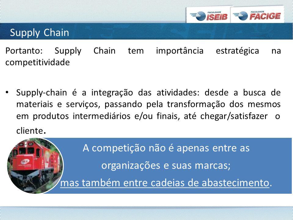 Supply Chain Supply-chain é a integração das atividades: desde a busca de materiais e serviços, passando pela transformação dos mesmos em produtos int