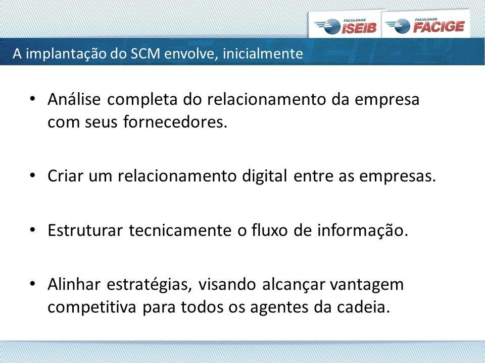 A implantação do SCM envolve, inicialmente Análise completa do relacionamento da empresa com seus fornecedores. Criar um relacionamento digital entre