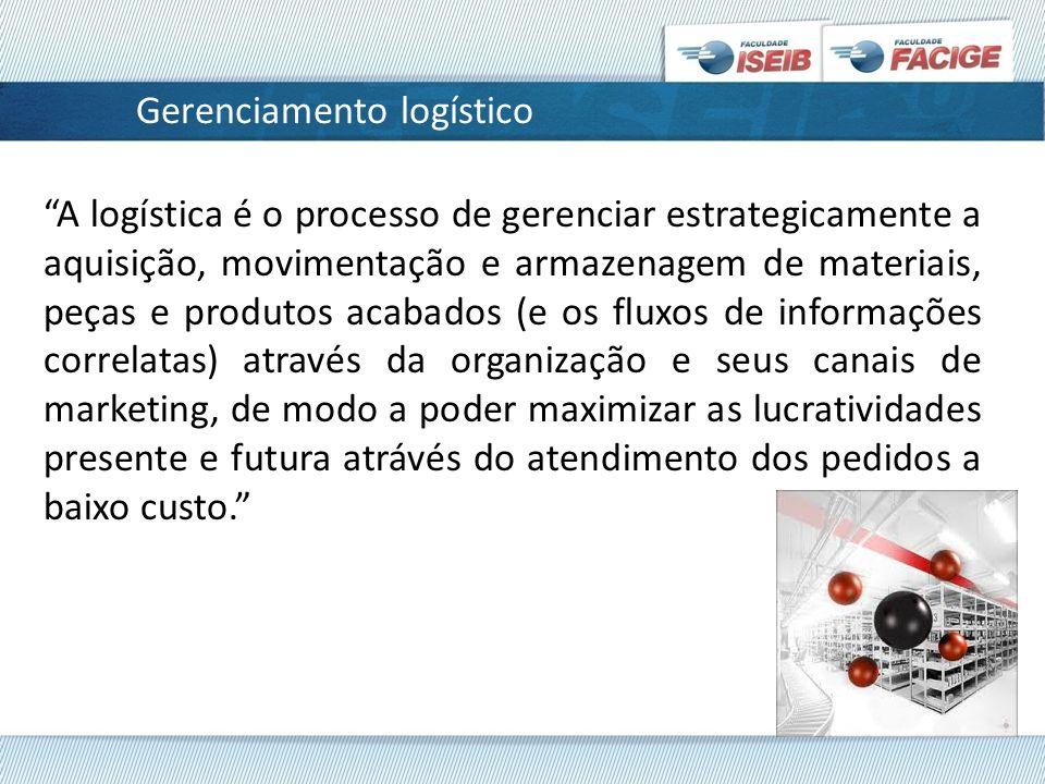 Gerenciamento logístico A logística é o processo de gerenciar estrategicamente a aquisição, movimentação e armazenagem de materiais, peças e produtos