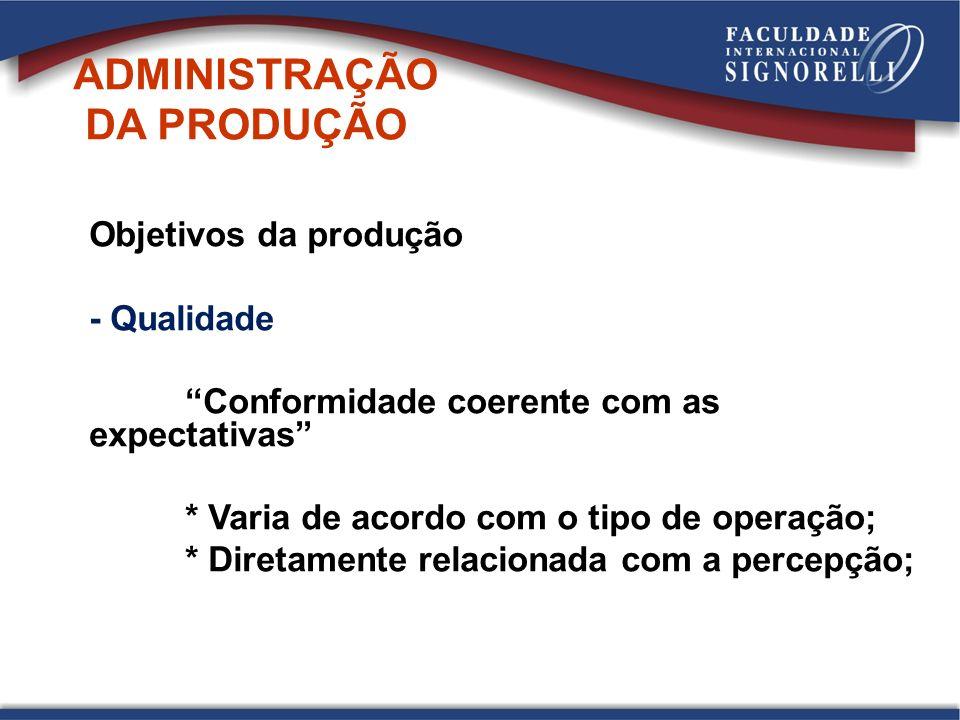 Objetivos da produção - Qualidade Conformidade coerente com as expectativas * Varia de acordo com o tipo de operação; * Diretamente relacionada com a percepção; ADMINISTRAÇÃO DA PRODUÇÃO